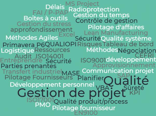 Formation Management de Projet Qualité